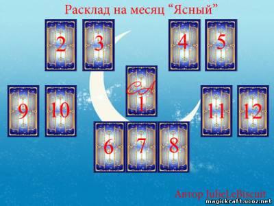 Расклады на месяц  S15434311